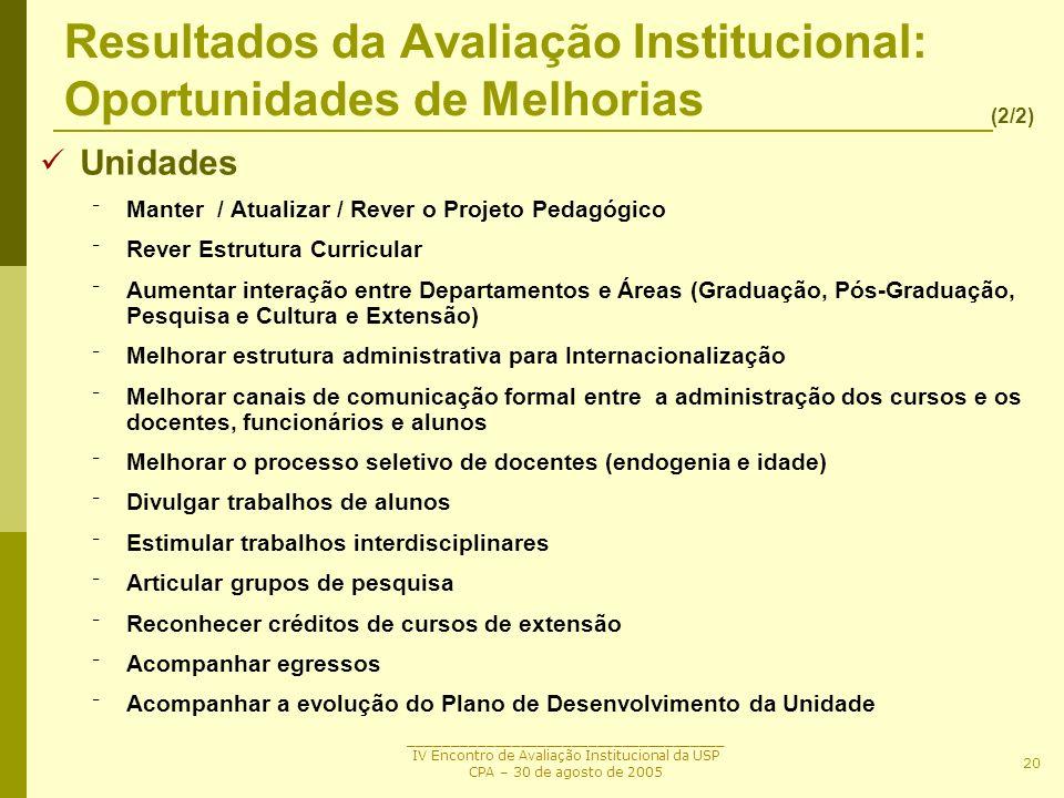 Resultados da Avaliação Institucional: Oportunidades de Melhorias
