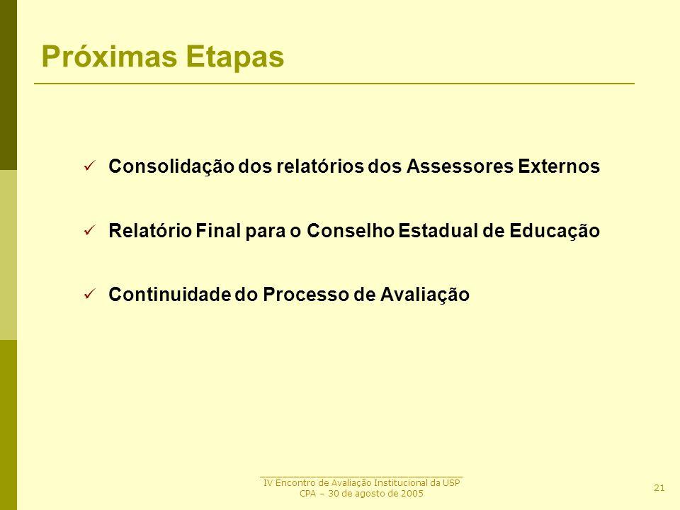 Próximas Etapas Consolidação dos relatórios dos Assessores Externos