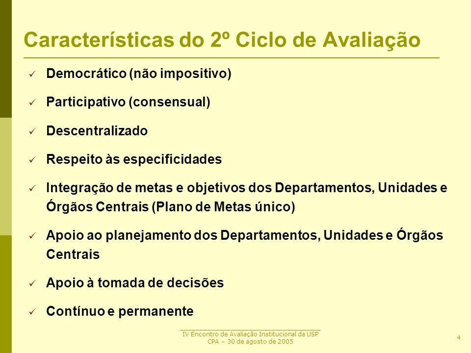 Características do 2º Ciclo de Avaliação