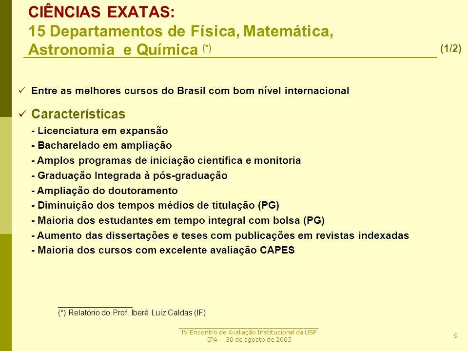 CIÊNCIAS EXATAS: 15 Departamentos de Física, Matemática, Astronomia e Química (*)