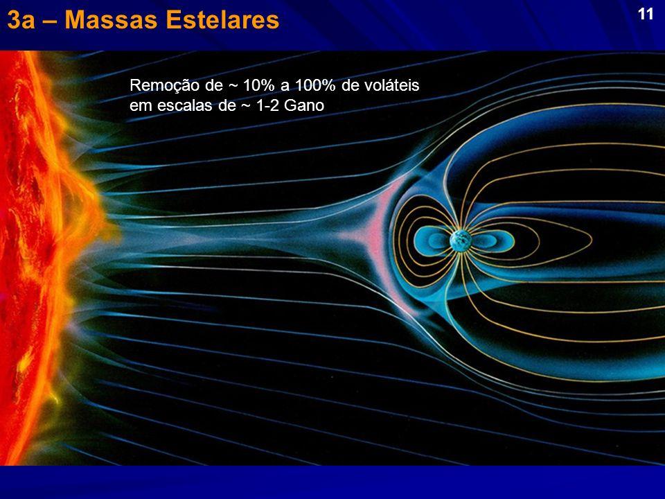 3a – Massas Estelares 11. Limite inferior de massa: fase inicial de vento denso + excesso de XUV. Remoção de ~ 10% a 100% de voláteis.