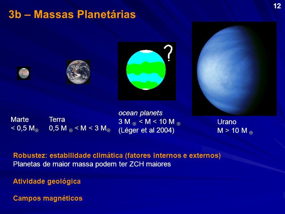 3b – Massas Planetárias 12 ocean planets 3 M  < M < 10 M 