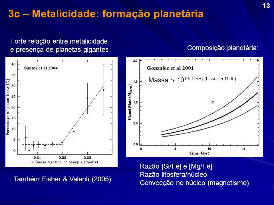 3c – Metalicidade: formação planetária