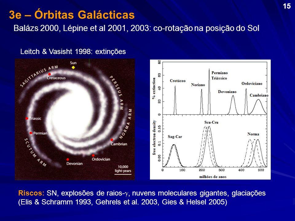 153e – Órbitas Galácticas. Balázs 2000, Lépine et al 2001, 2003: co-rotação na posição do Sol. Leitch & Vasisht 1998: extinções.