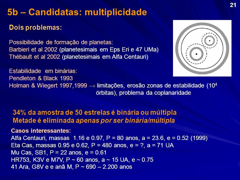 5b – Candidatas: multiplicidade
