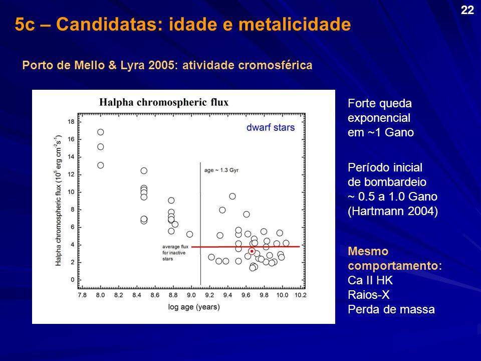 5c – Candidatas: idade e metalicidade