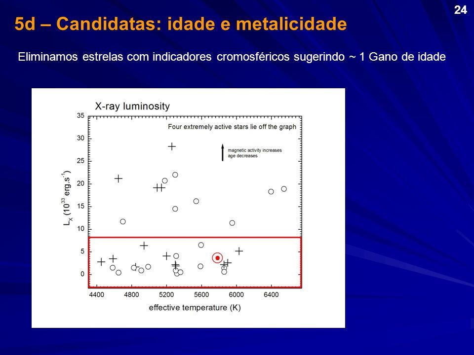 5d – Candidatas: idade e metalicidade
