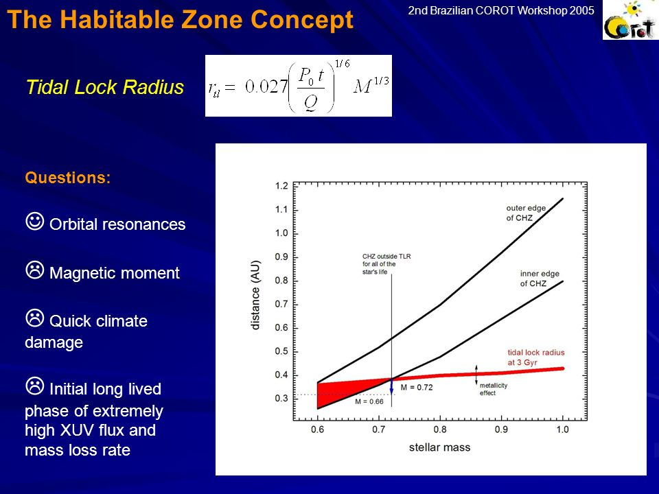 The Habitable Zone Concept