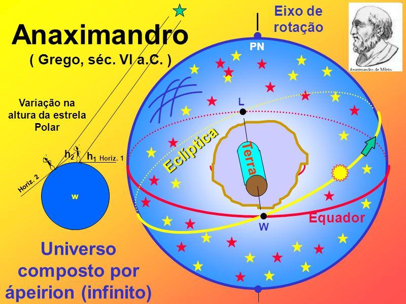 Anaximandro ( Grego, séc. VI a.C. )
