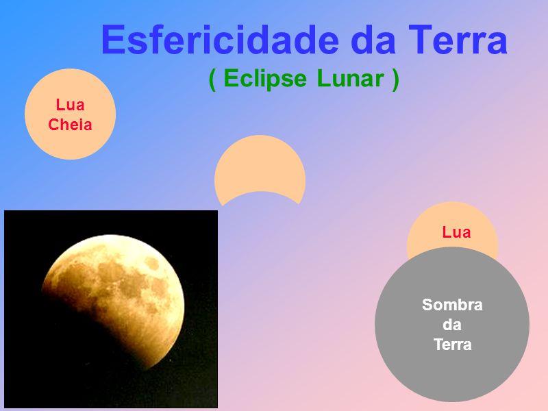 Esfericidade da Terra ( Eclipse Lunar )