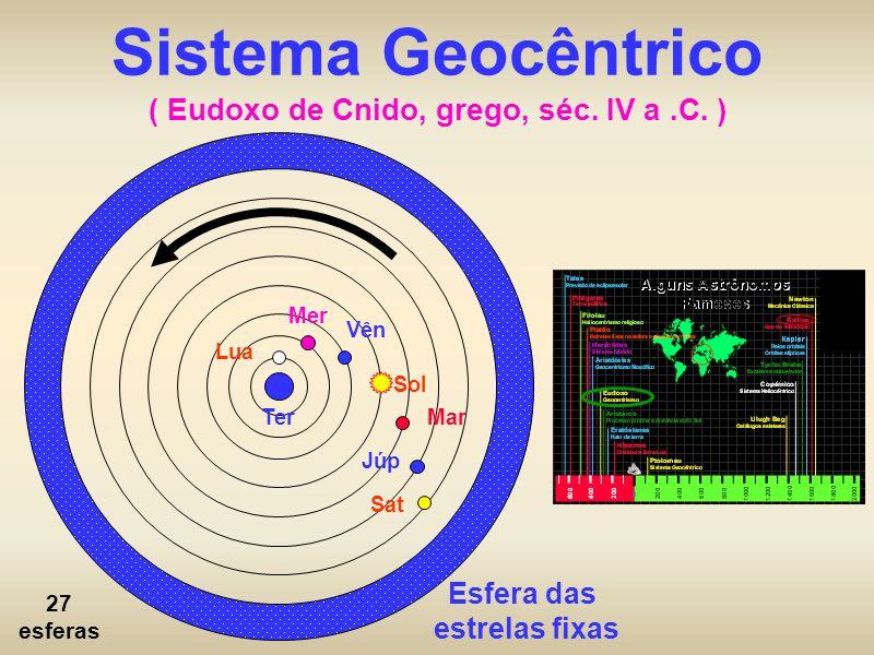 Sistema Geocêntrico ( Eudoxo de Cnido, grego, séc. IV a .C. )