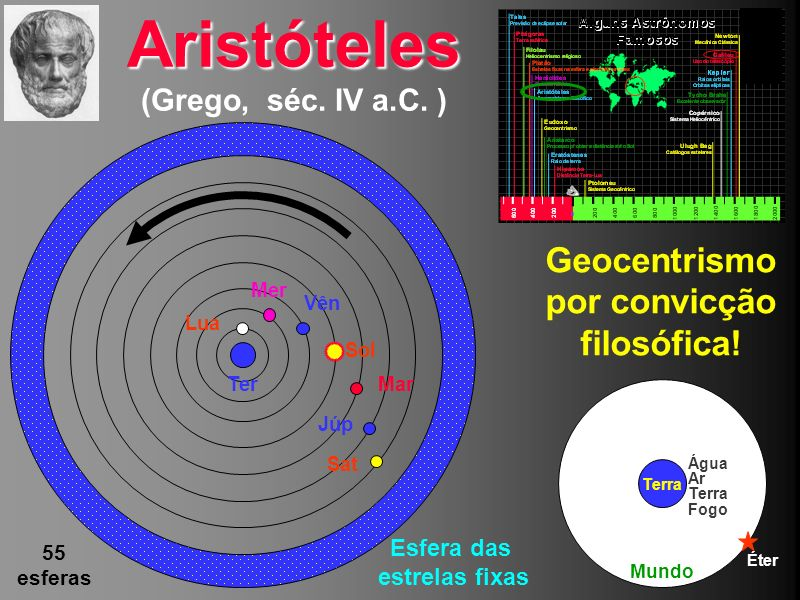 Aristóteles (Grego, séc. IV a.C. )