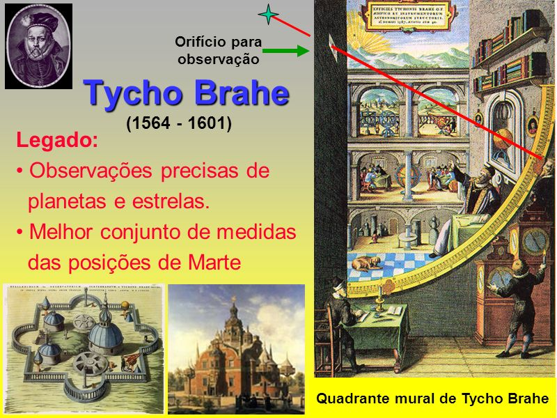 Evolu o da astronomia antiga ppt carregar for Tycho brahe mural quadrant