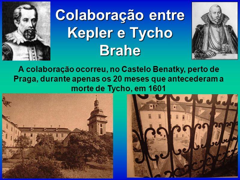 Colaboração entre Kepler e Tycho Brahe