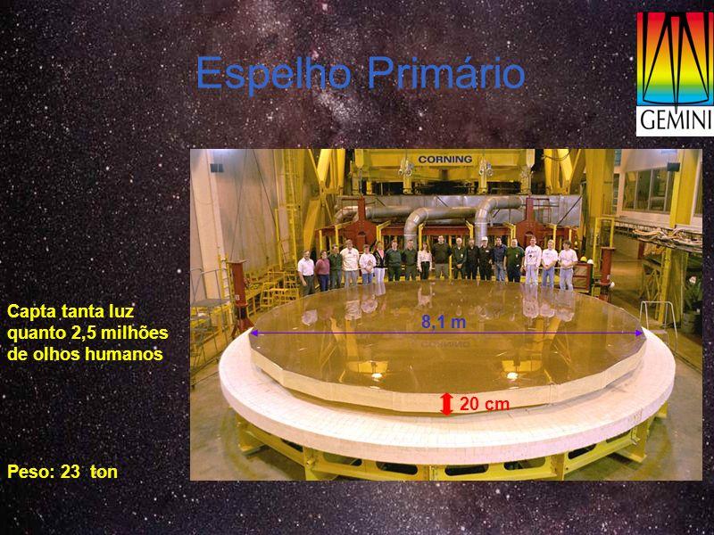 Espelho Primário Capta tanta luz quanto 2,5 milhões de olhos humanos