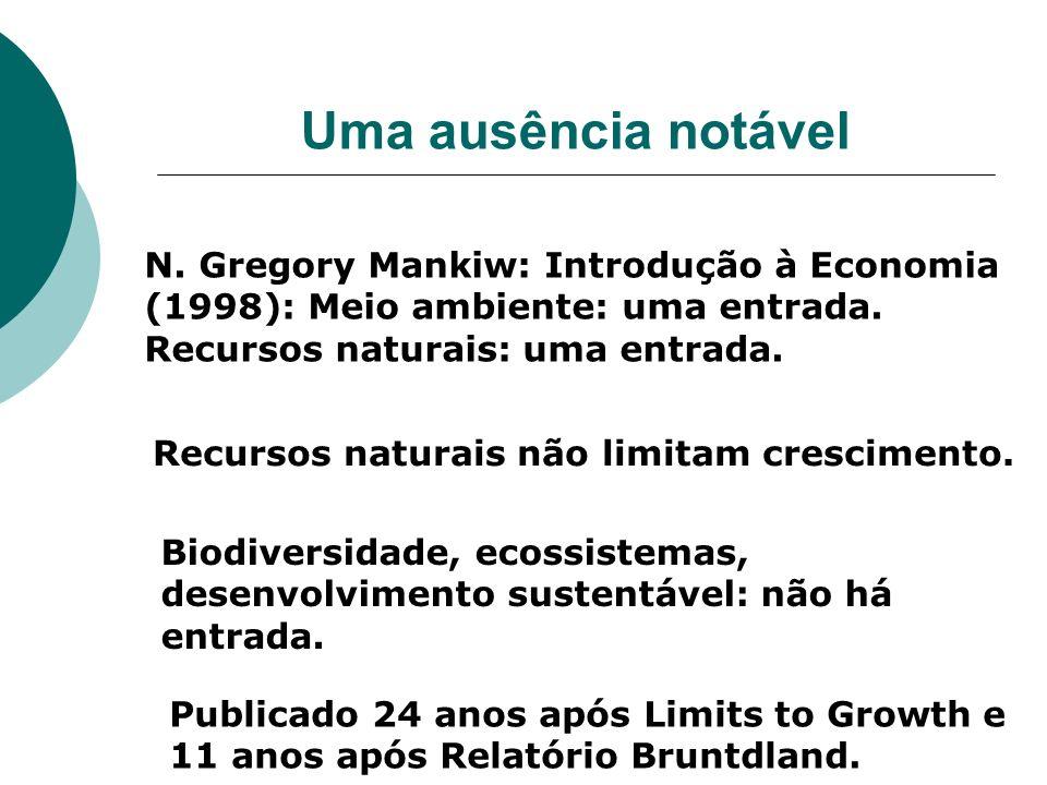 Uma ausência notável N. Gregory Mankiw: Introdução à Economia (1998): Meio ambiente: uma entrada. Recursos naturais: uma entrada.