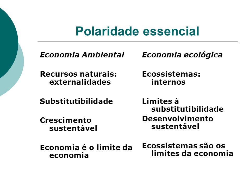 Polaridade essencial Economia Ambiental