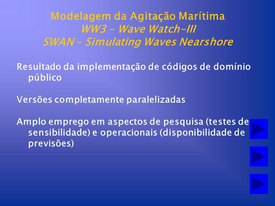 Modelagem da Agitação Marítima SWAN – Simulating Waves Nearshore