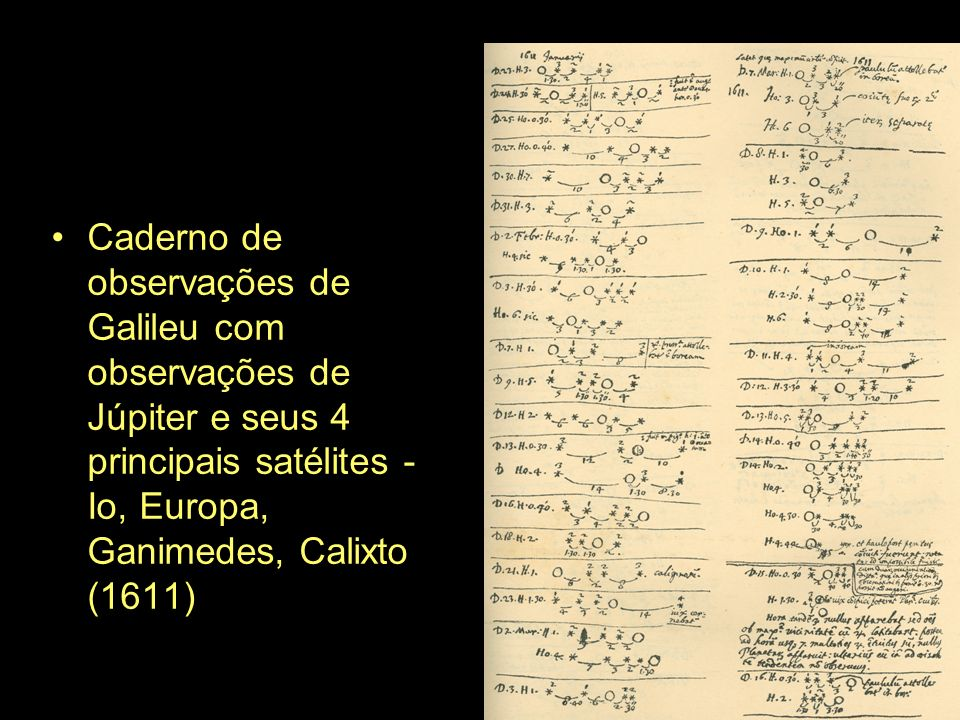 Caderno de observações de Galileu com observações de Júpiter e seus 4 principais satélites -Io, Europa, Ganimedes, Calixto (1611)