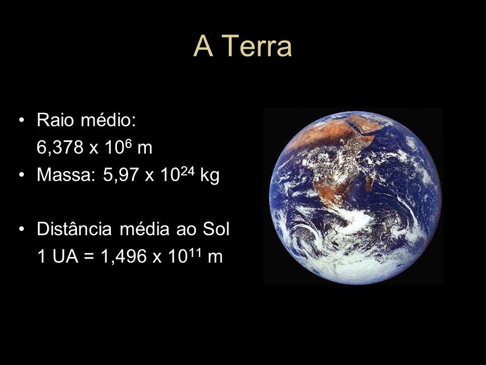 A Terra Raio médio: 6,378 x 106 m Massa: 5,97 x 1024 kg