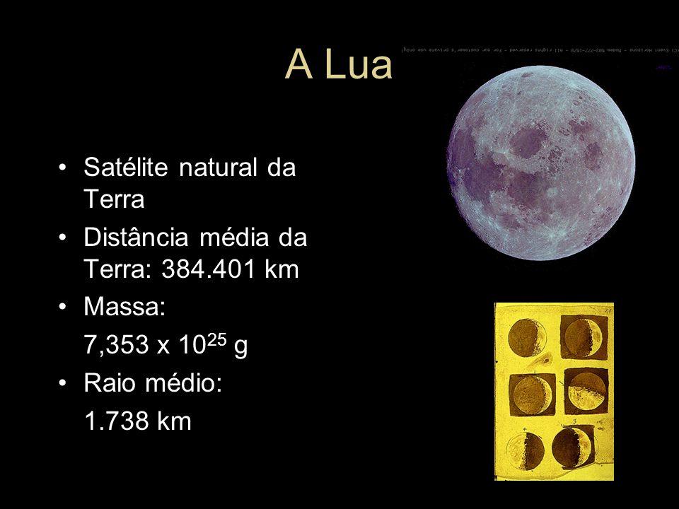 A Lua Satélite natural da Terra Distância média da Terra: 384.401 km