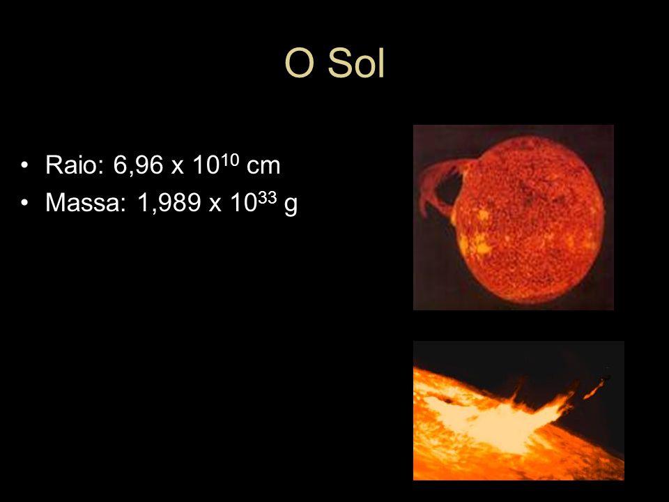 O Sol Raio: 6,96 x 1010 cm Massa: 1,989 x 1033 g