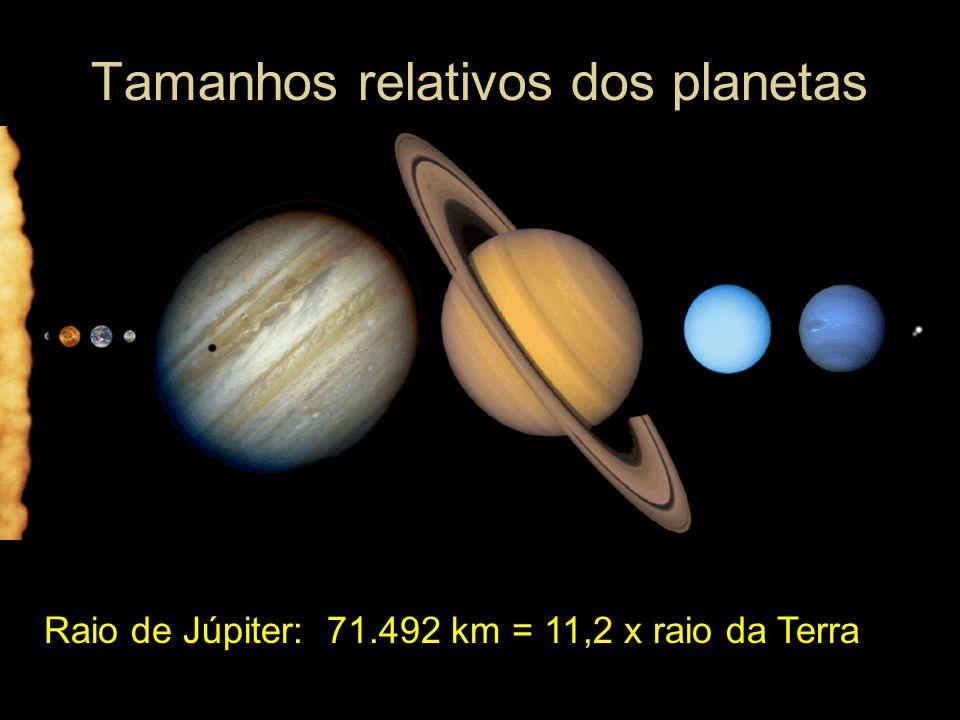 Tamanhos relativos dos planetas