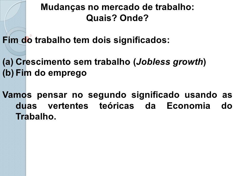 Mudanças no mercado de trabalho: