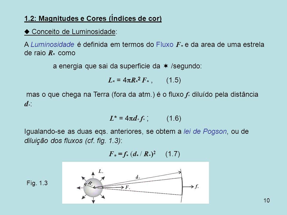 1.2: Magnitudes e Cores (Índices de cor)