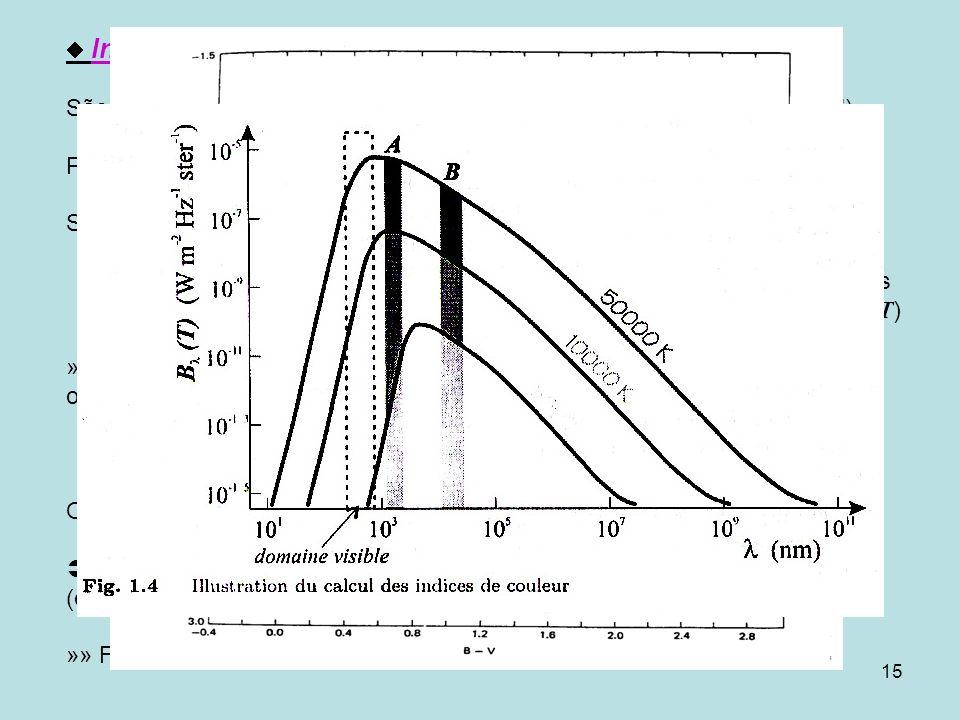  lndices de corSão diferenças de magnitudes num dado sistema de filtros (ou de cores )