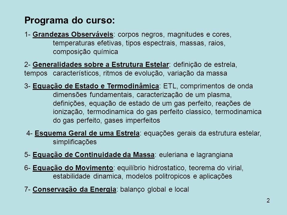 Programa do curso: