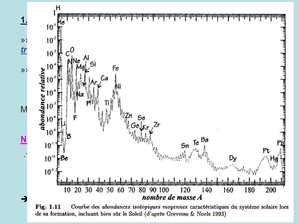 1.8: Composição Química (XYZ):