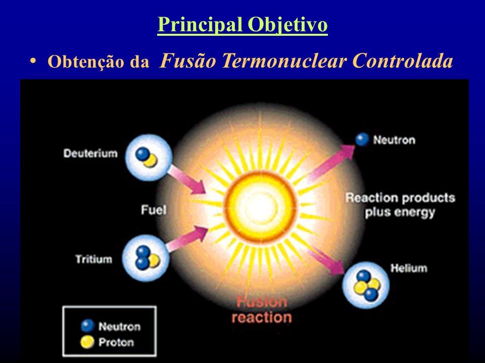 Principal Objetivo Obtenção da Fusão Termonuclear Controlada
