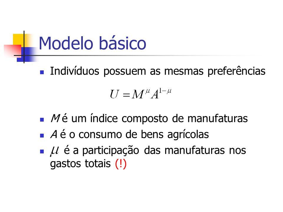 Modelo básico Indivíduos possuem as mesmas preferências