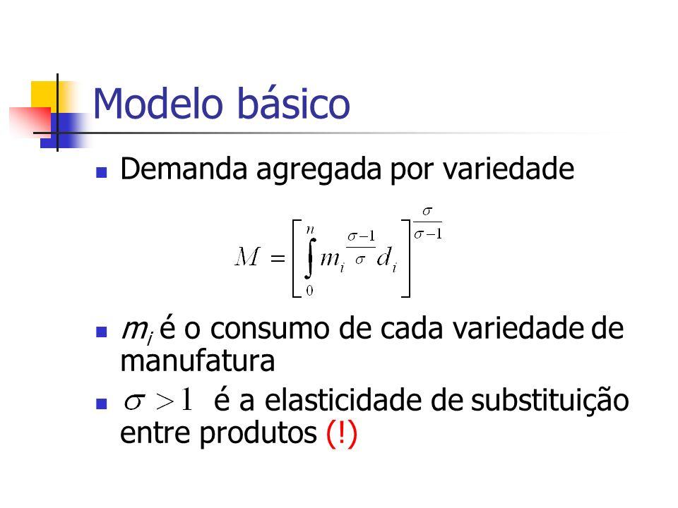 Modelo básico Demanda agregada por variedade