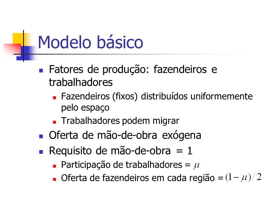 Modelo básico Fatores de produção: fazendeiros e trabalhadores