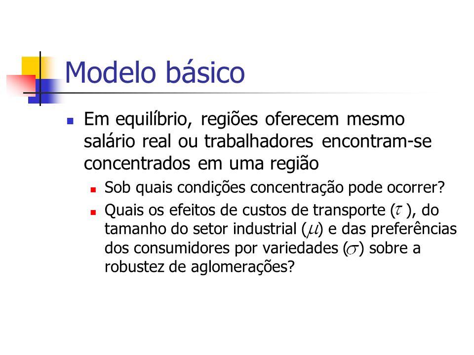 Modelo básico Em equilíbrio, regiões oferecem mesmo salário real ou trabalhadores encontram-se concentrados em uma região.