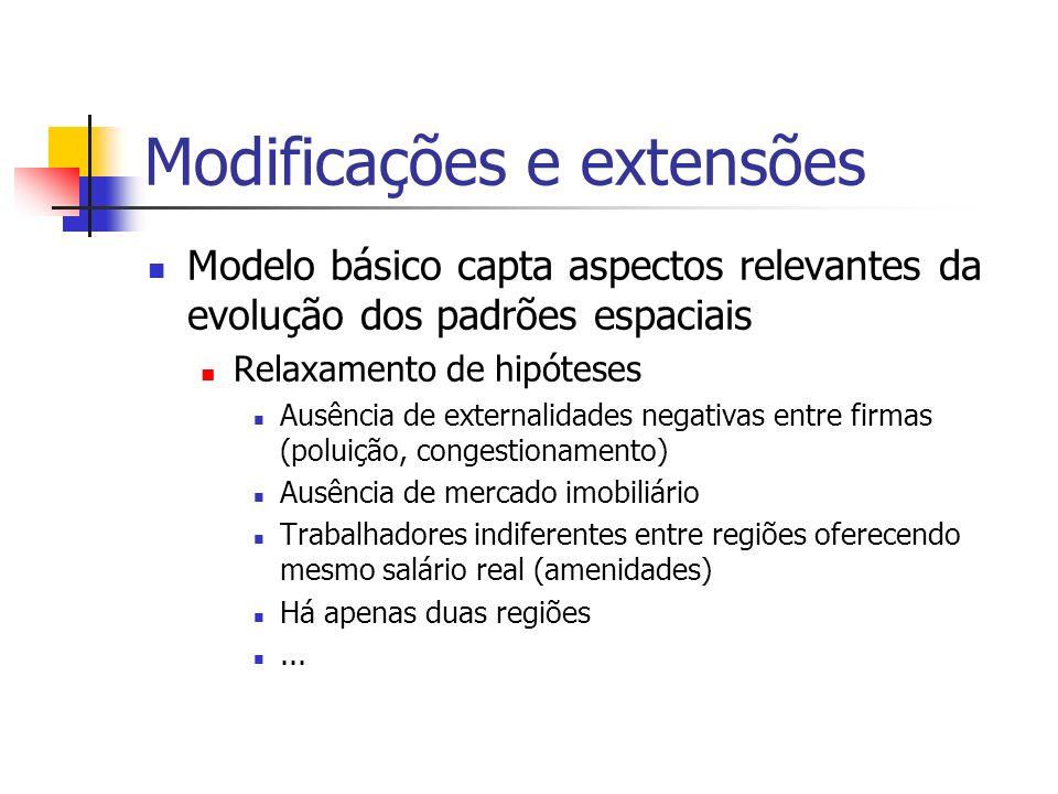 Modificações e extensões