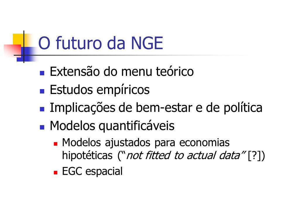 O futuro da NGE Extensão do menu teórico Estudos empíricos