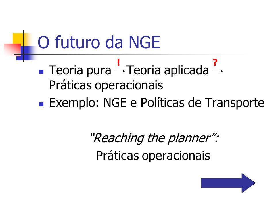 O futuro da NGE Teoria pura Teoria aplicada Práticas operacionais