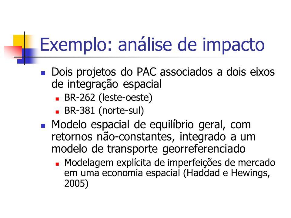 Exemplo: análise de impacto