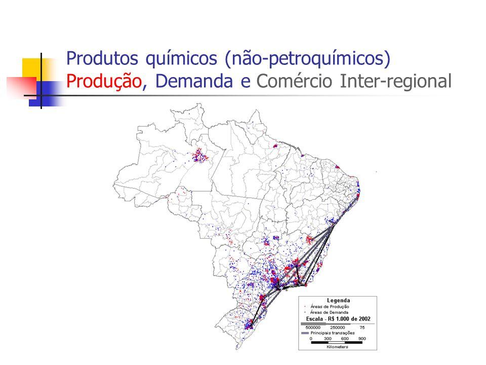 Produtos químicos (não-petroquímicos) Produção, Demanda e Comércio Inter-regional