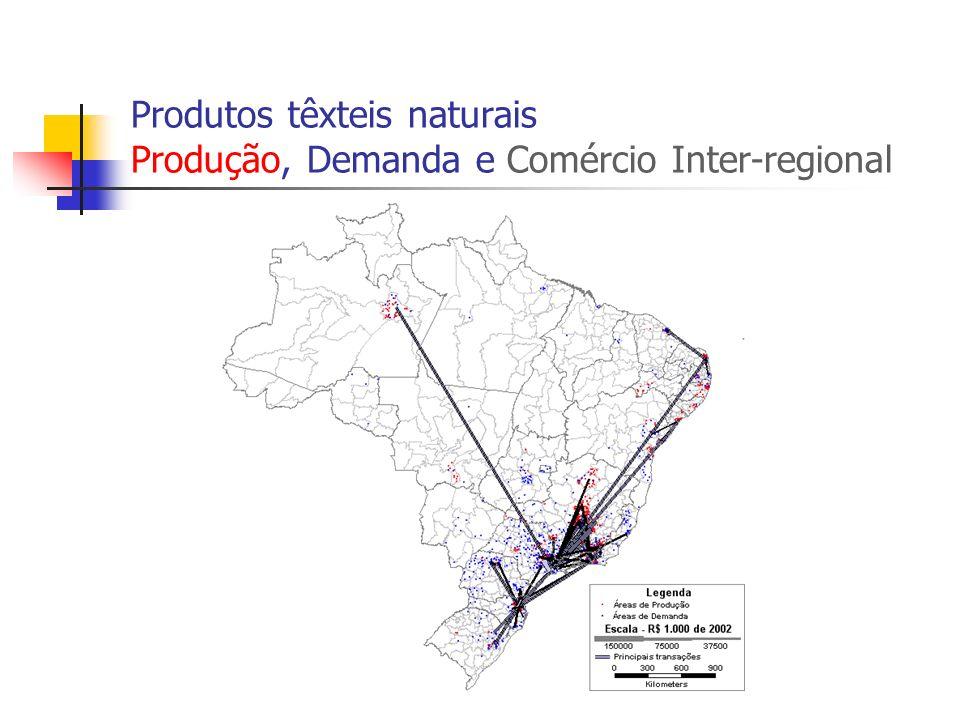 Produtos têxteis naturais Produção, Demanda e Comércio Inter-regional