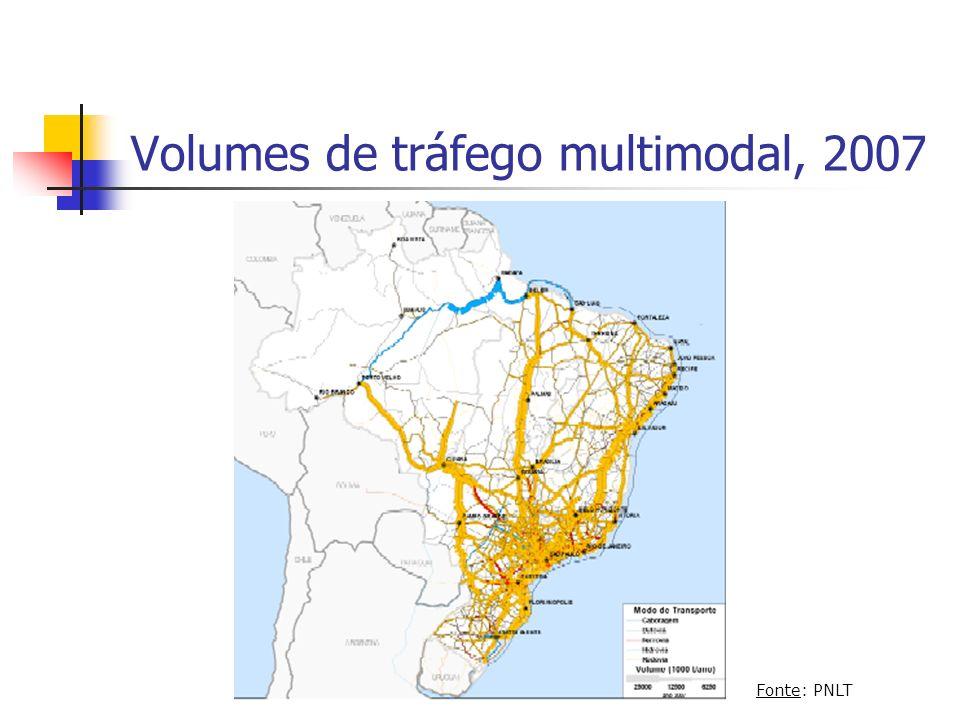 Volumes de tráfego multimodal, 2007