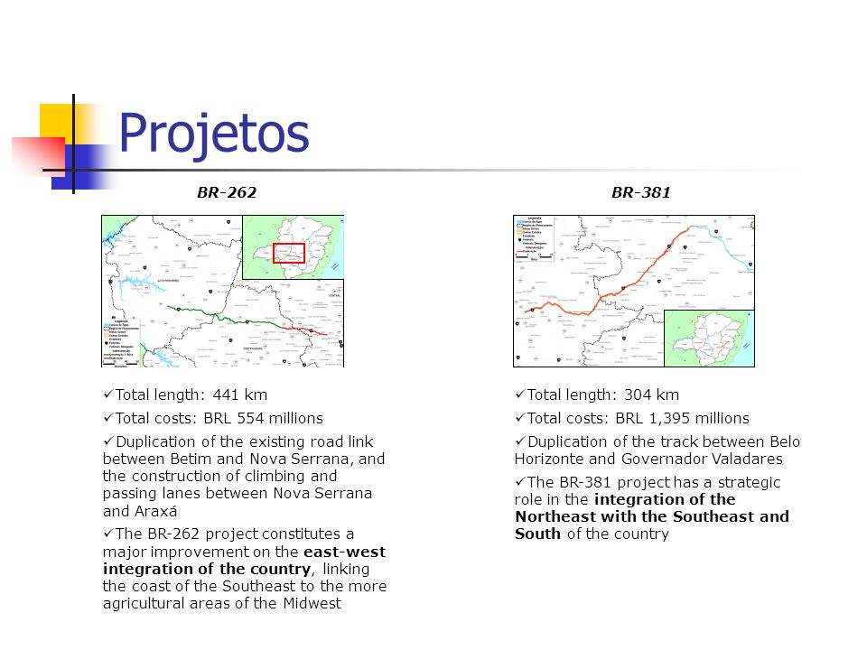 Projetos BR-262 BR-381 Total length: 441 km