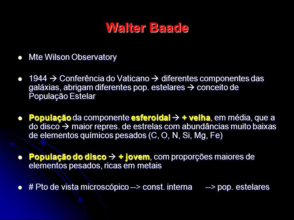 Walter Baade Mte Wilson Observatory