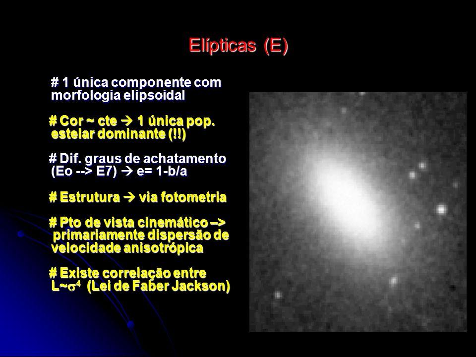 Elípticas (E) # 1 única componente com morfologia elipsoidal