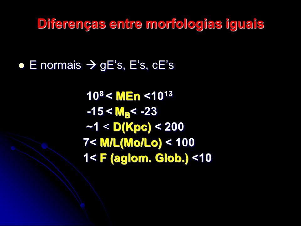 Diferenças entre morfologias iguais