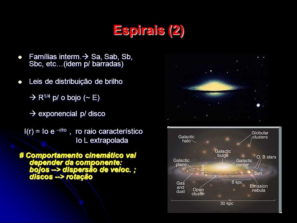 Espirais (2) Famílias interm. Sa, Sab, Sb, Sbc, etc…(idem p/ barradas) Leis de distribuição de brilho.