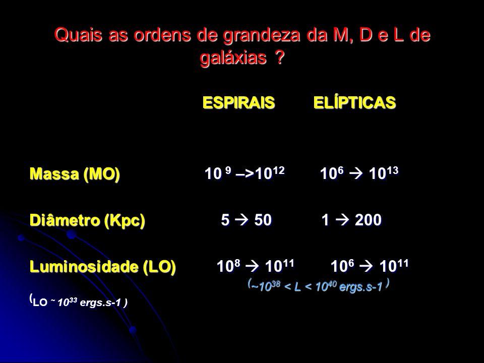 Quais as ordens de grandeza da M, D e L de galáxias